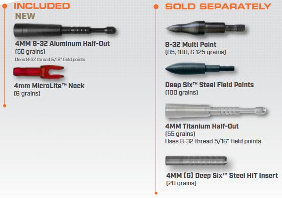 4mm FMJ Components